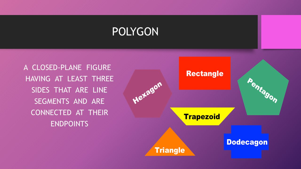 POLYGON A CLOSED-PLANE FIGURE HAVING AT LEAST THREE SIDES THAT ARE LINE SEGMENTS AND ARE CONNECTED AT THEIR ENDPOINTS