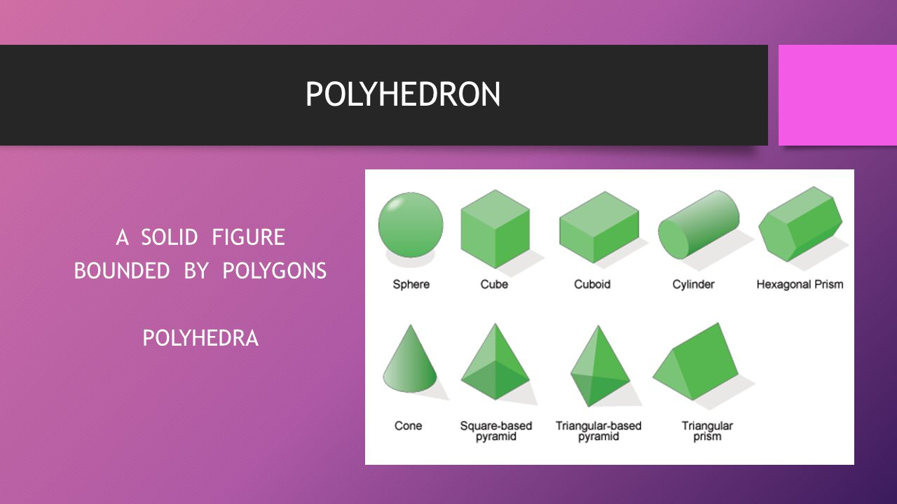 A SOLID FIGURE BOUNDED BY POLYGONS POLYHEDRA