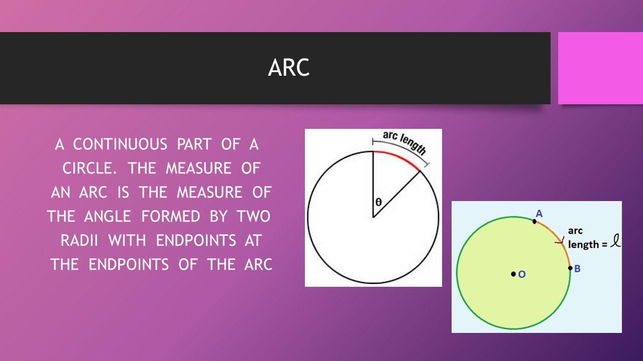 ARC A CONTINUOUS PART OF A CIRCLE.