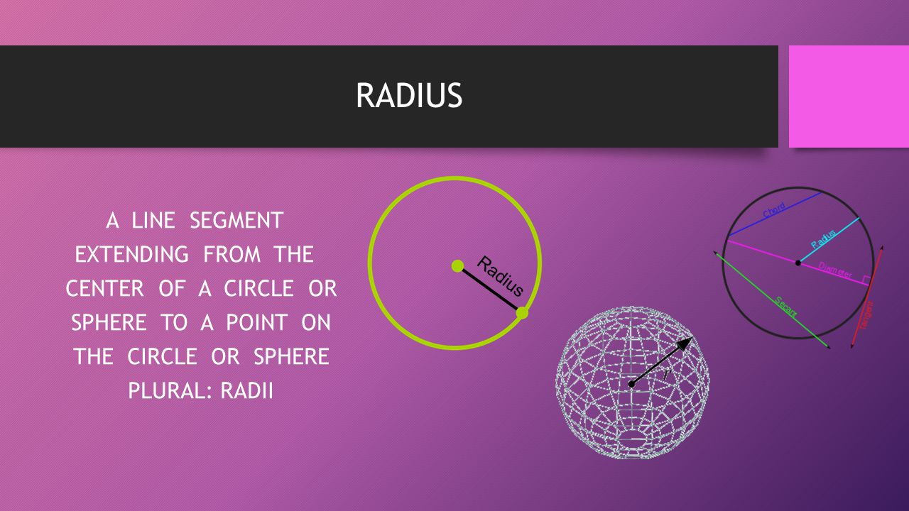 RADIUS A LINE SEGMENT EXTENDING FROM THE CENTER OF A CIRCLE OR SPHERE TO A POINT ON THE CIRCLE OR SPHERE PLURAL: RADII