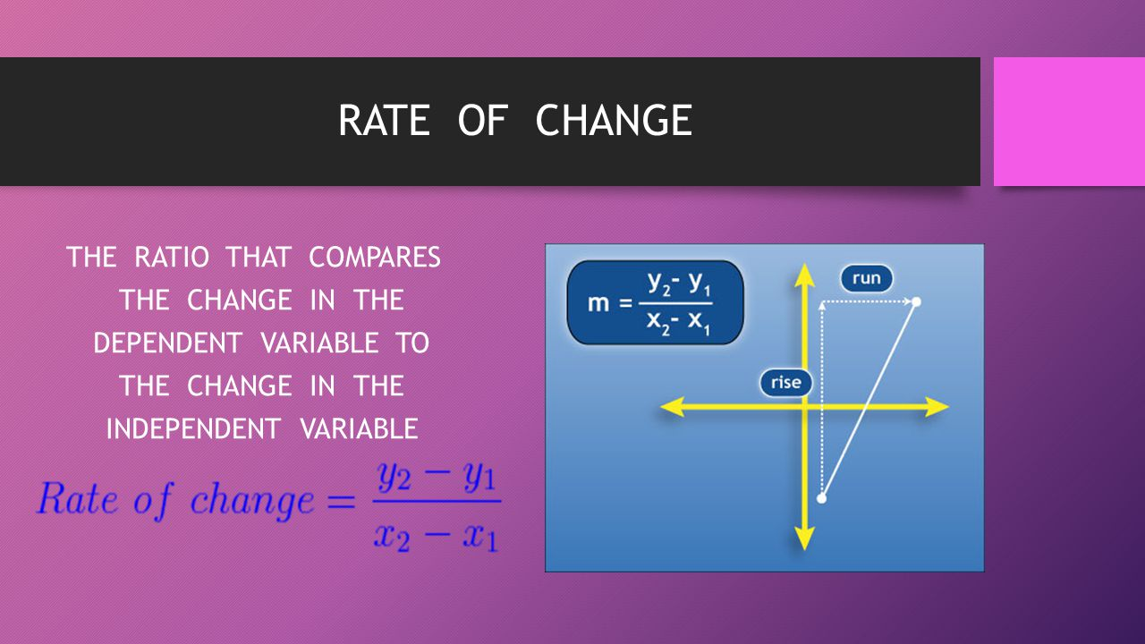 RATE OF CHANGE THE RATIO THAT COMPARES THE CHANGE IN THE DEPENDENT VARIABLE TO INDEPENDENT VARIABLE