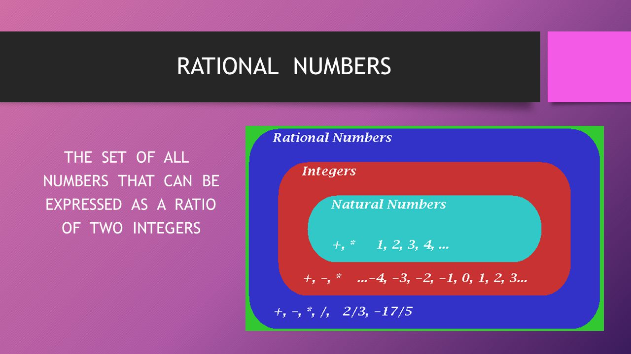 RATIONAL NUMBERS THE SET OF ALL NUMBERS THAT CAN BE EXPRESSED AS A RATIO OF TWO INTEGERS