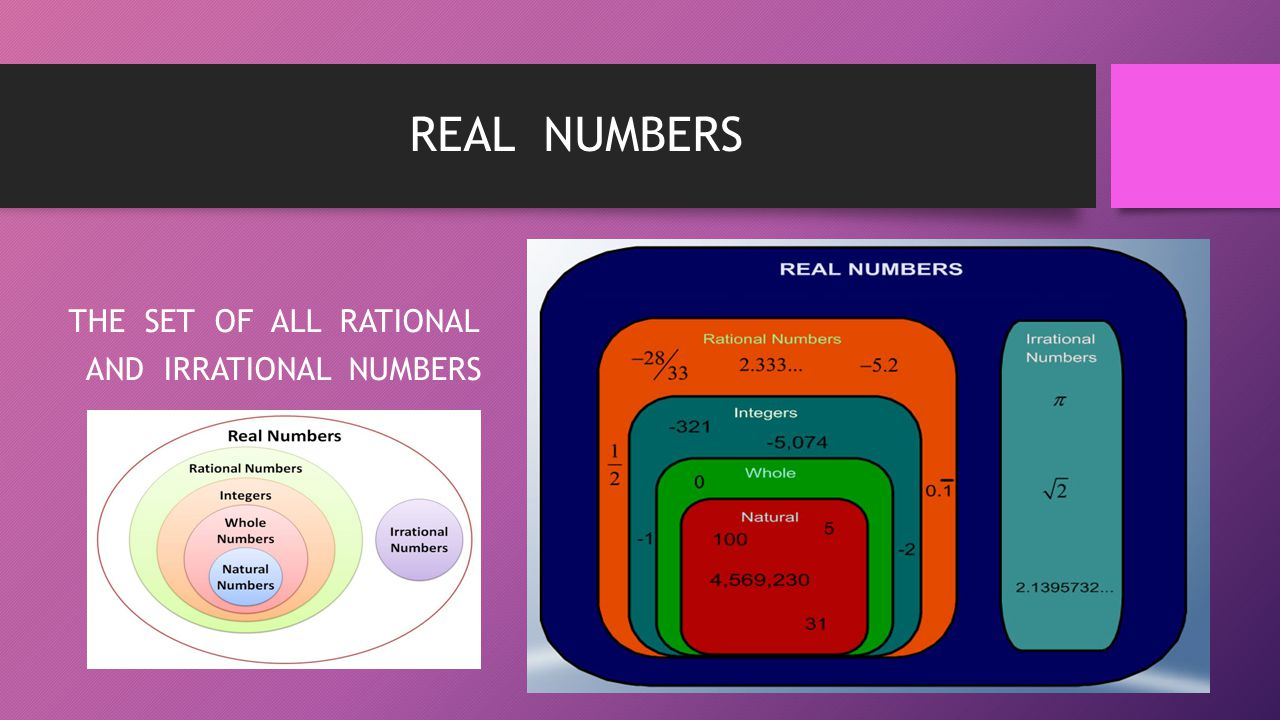 THE SET OF ALL RATIONAL AND IRRATIONAL NUMBERS