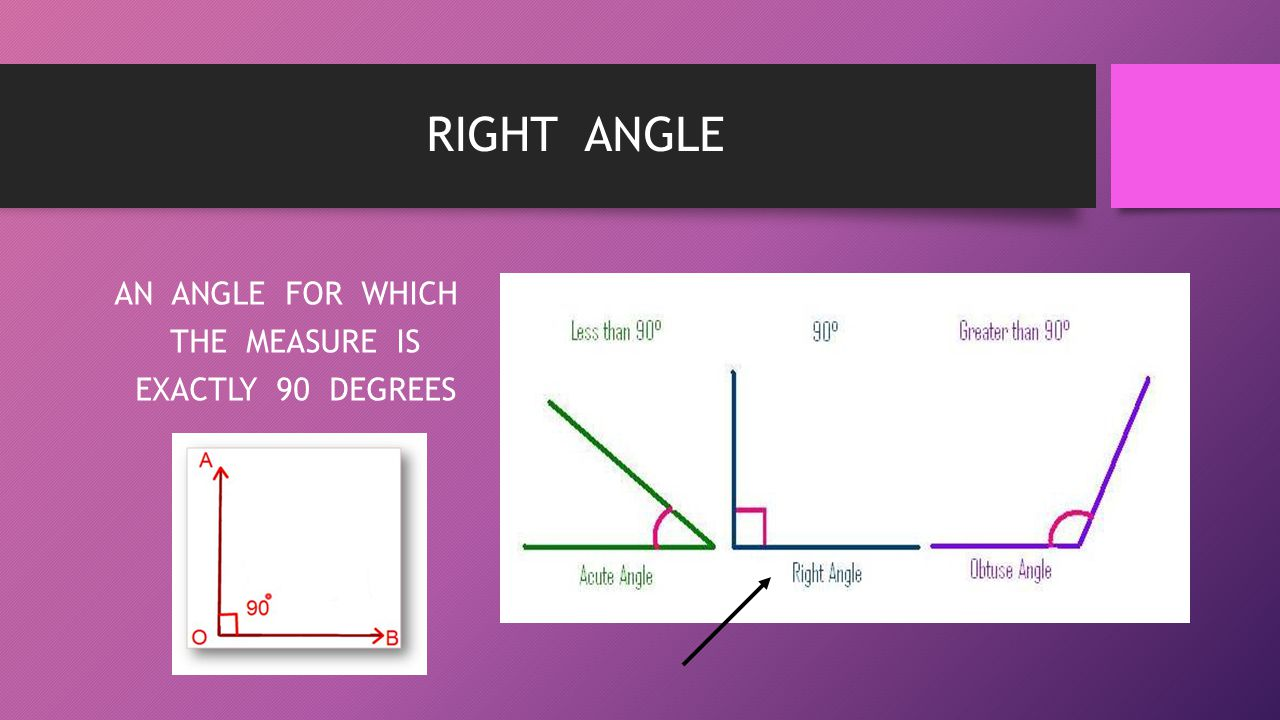 AN ANGLE FOR WHICH THE MEASURE IS EXACTLY 90 DEGREES