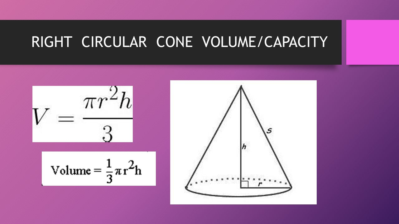 RIGHT CIRCULAR CONE VOLUME/CAPACITY