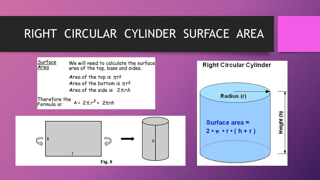 RIGHT CIRCULAR CYLINDER SURFACE AREA