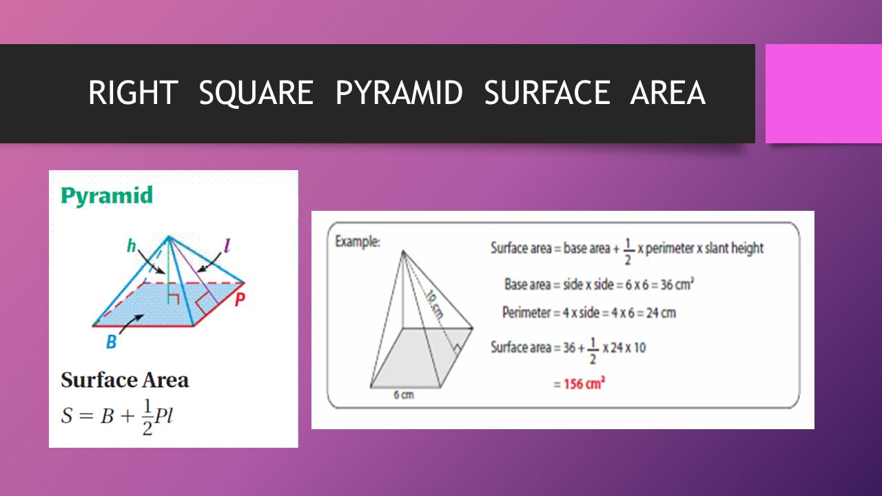 RIGHT SQUARE PYRAMID SURFACE AREA