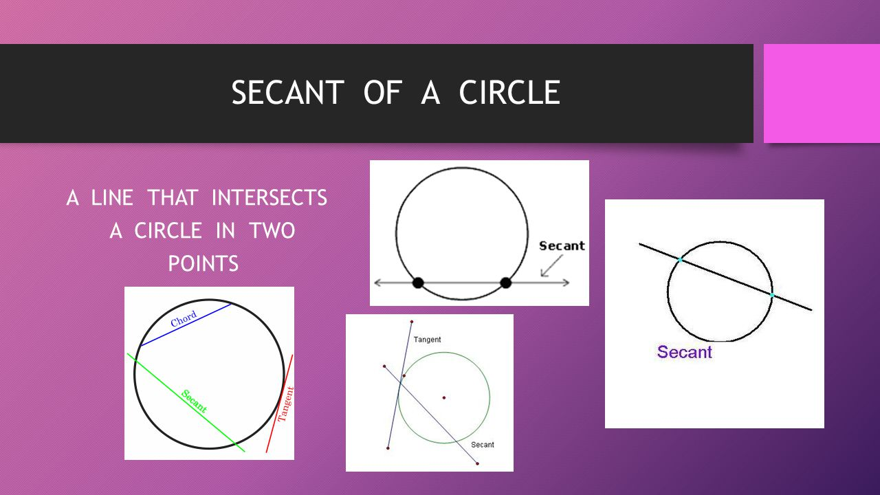 A LINE THAT INTERSECTS A CIRCLE IN TWO POINTS