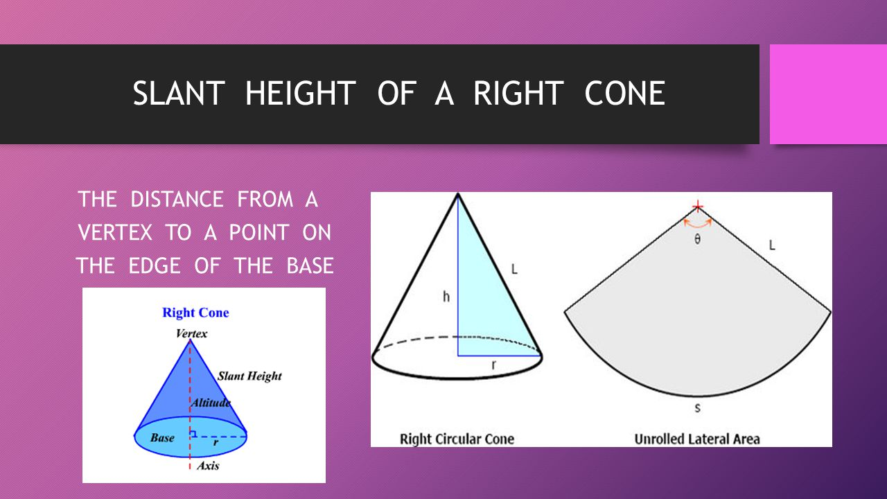 SLANT HEIGHT OF A RIGHT CONE
