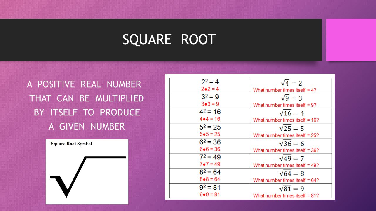 SQUARE ROOT A POSITIVE REAL NUMBER THAT CAN BE MULTIPLIED BY ITSELF TO PRODUCE A GIVEN NUMBER