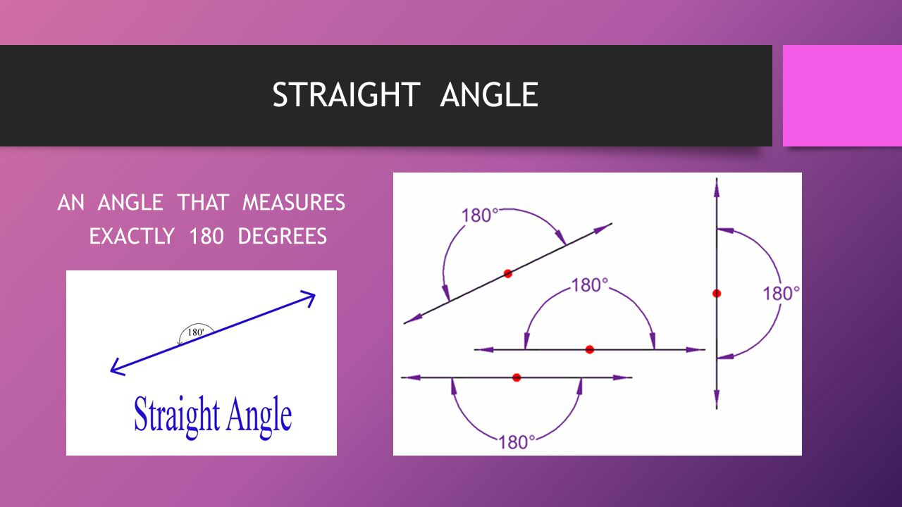 AN ANGLE THAT MEASURES EXACTLY 180 DEGREES