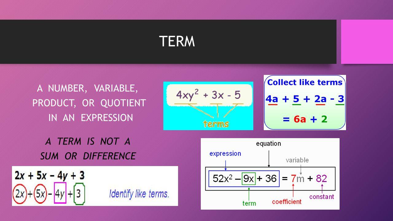 TERM A NUMBER, VARIABLE, PRODUCT, OR QUOTIENT IN AN EXPRESSION A TERM IS NOT A SUM OR DIFFERENCE