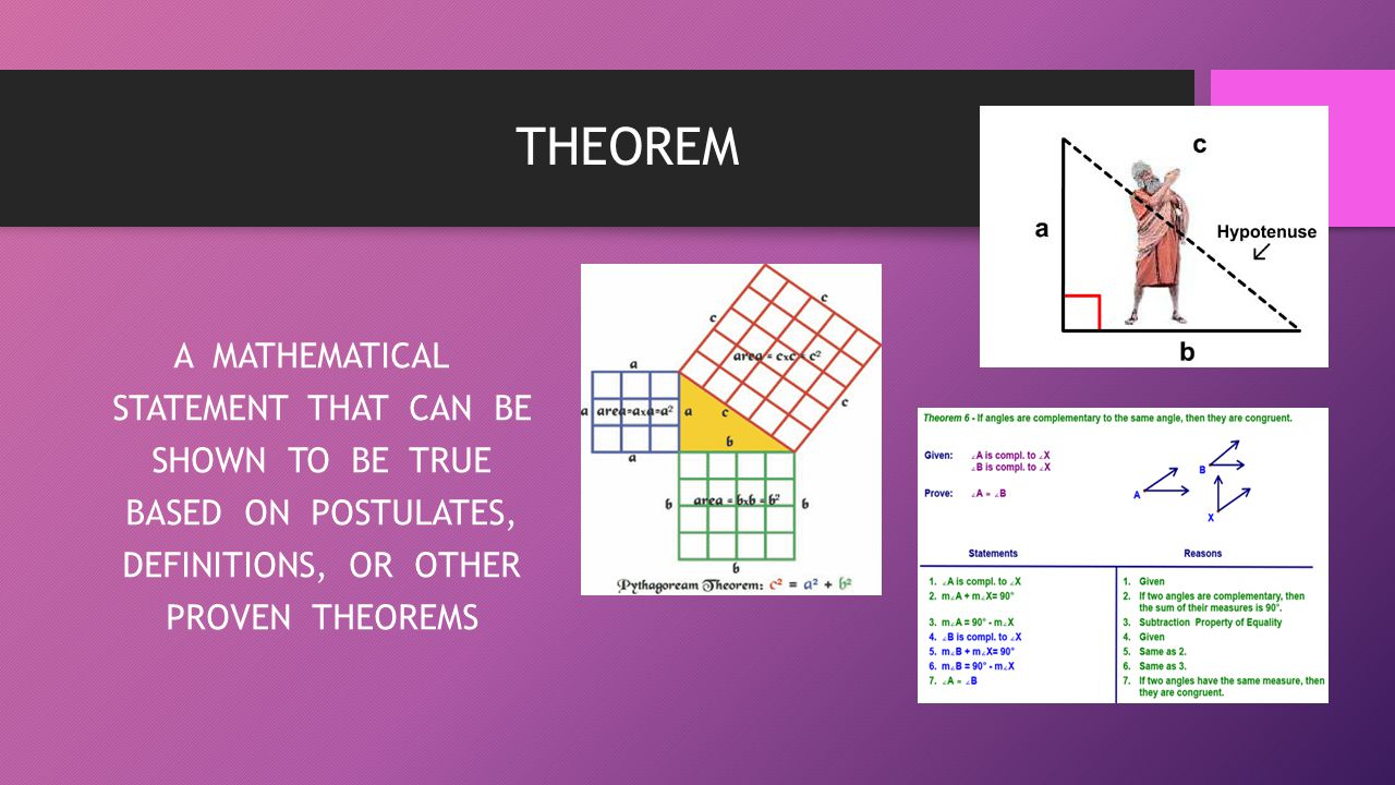 THEOREM A MATHEMATICAL STATEMENT THAT CAN BE SHOWN TO BE TRUE BASED ON POSTULATES, DEFINITIONS, OR OTHER PROVEN THEOREMS