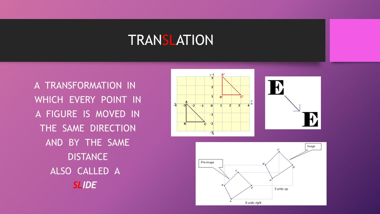 TRANSLATION A TRANSFORMATION IN WHICH EVERY POINT IN A FIGURE IS MOVED IN THE SAME DIRECTION AND BY THE SAME DISTANCE ALSO CALLED A SLIDE