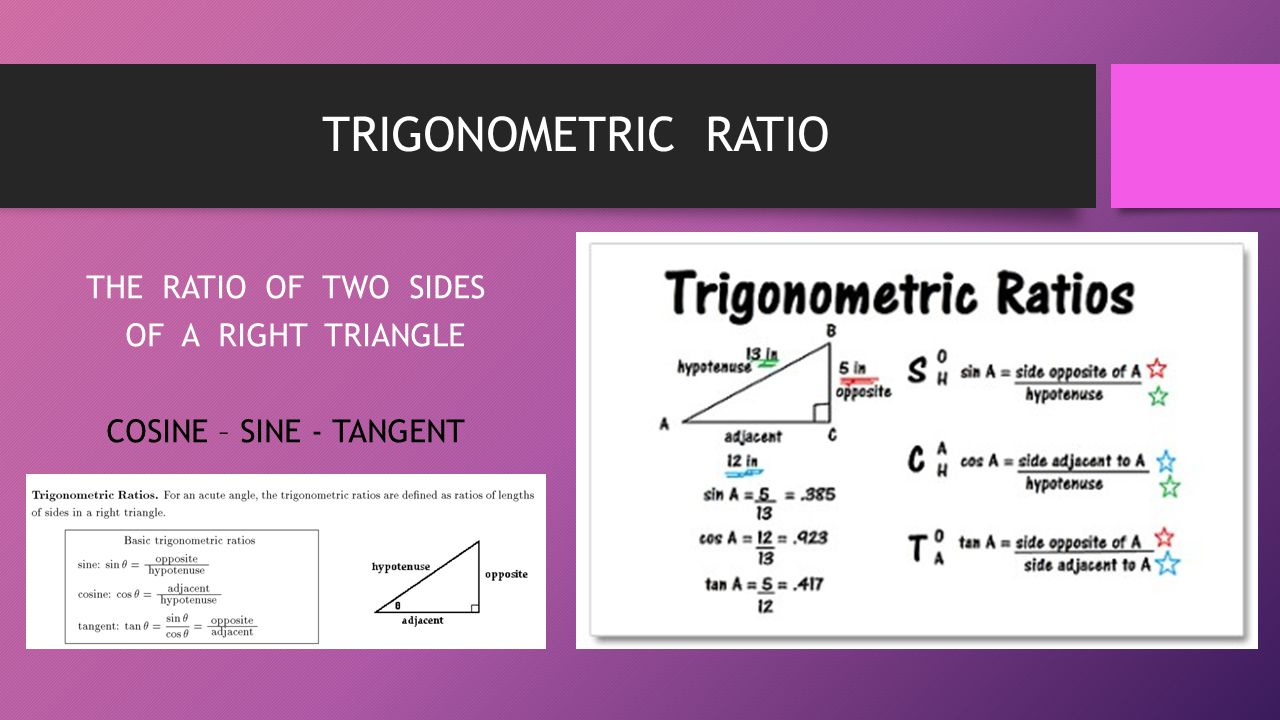 THE RATIO OF TWO SIDES OF A RIGHT TRIANGLE COSINE – SINE - TANGENT
