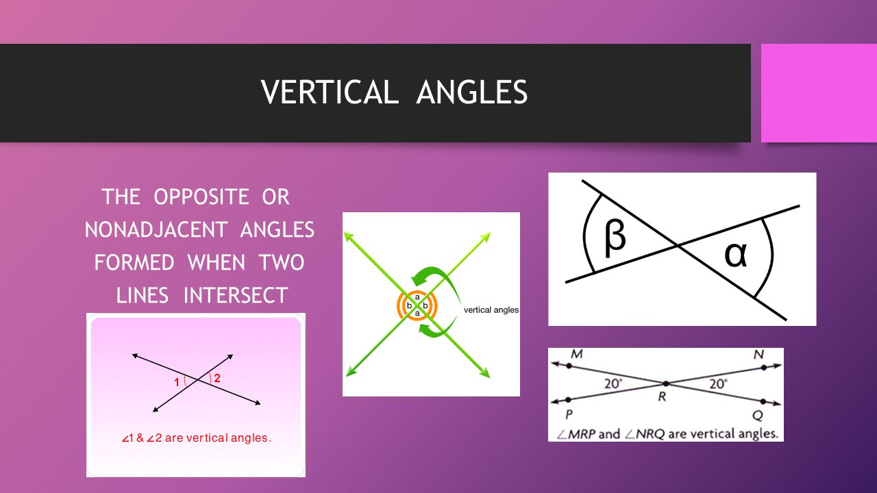 THE OPPOSITE OR NONADJACENT ANGLES FORMED WHEN TWO LINES INTERSECT