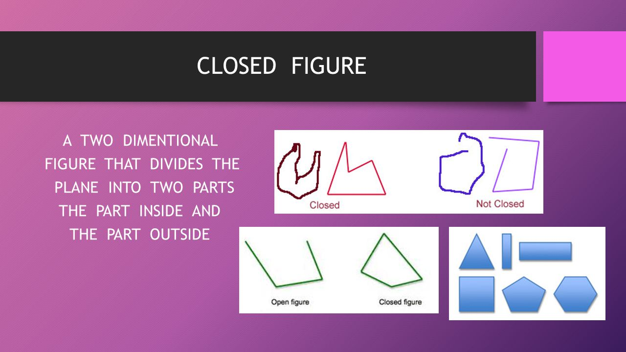 CLOSED FIGURE A TWO DIMENTIONAL FIGURE THAT DIVIDES THE PLANE INTO TWO PARTS THE PART INSIDE AND THE PART OUTSIDE