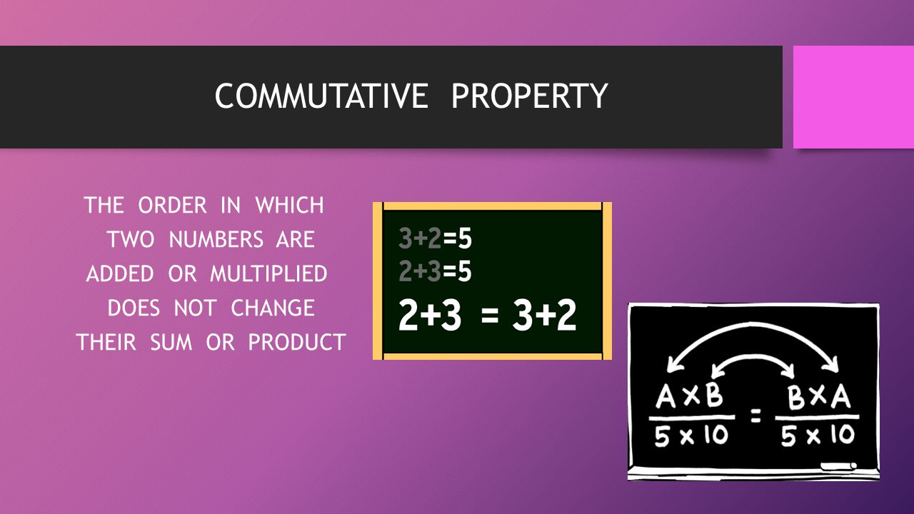 COMMUTATIVE PROPERTY THE ORDER IN WHICH TWO NUMBERS ARE ADDED OR MULTIPLIED DOES NOT CHANGE THEIR SUM OR PRODUCT