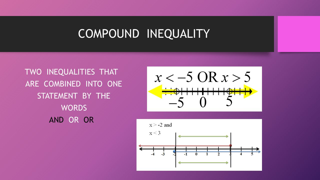 COMPOUND INEQUALITY TWO INEQUALITIES THAT ARE COMBINED INTO ONE STATEMENT BY THE WORDS AND OR OR