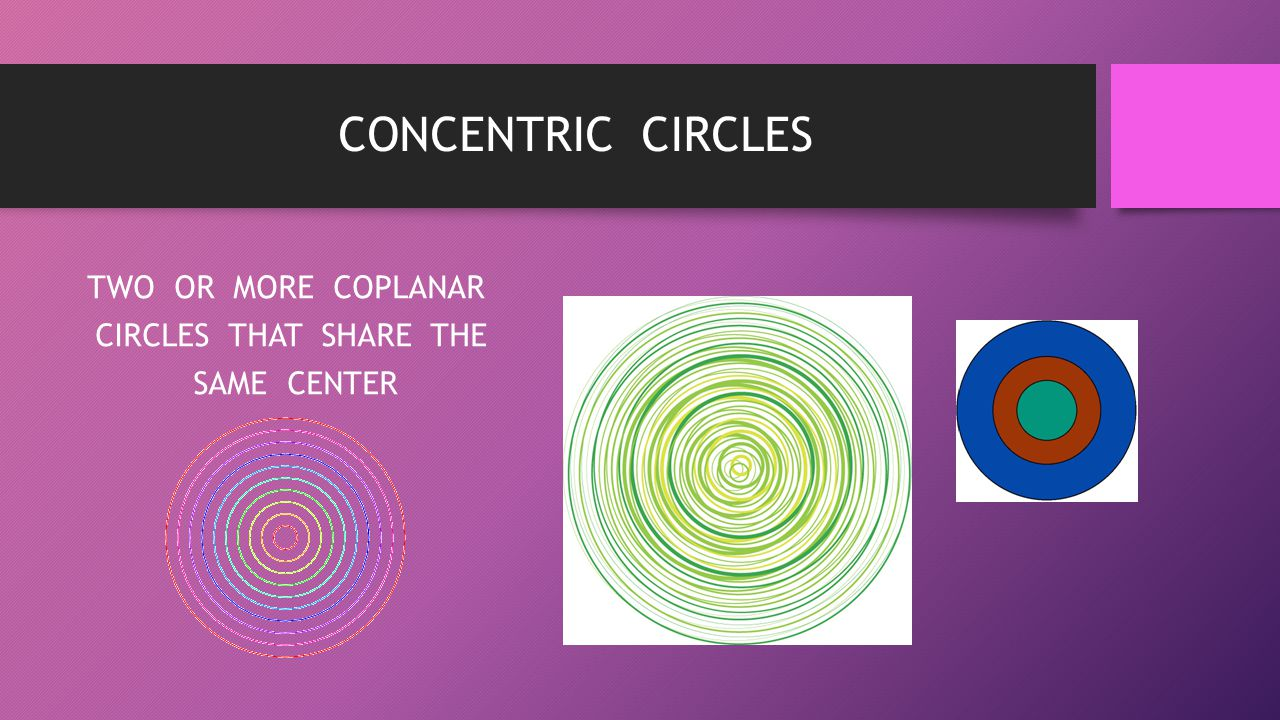 TWO OR MORE COPLANAR CIRCLES THAT SHARE THE SAME CENTER