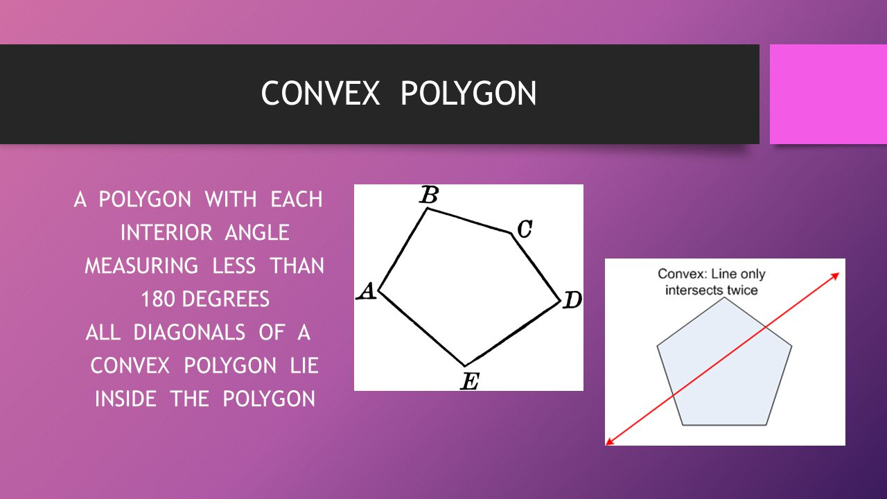 CONVEX POLYGON A POLYGON WITH EACH INTERIOR ANGLE MEASURING LESS THAN 180 DEGREES ALL DIAGONALS OF A CONVEX POLYGON LIE INSIDE THE POLYGON