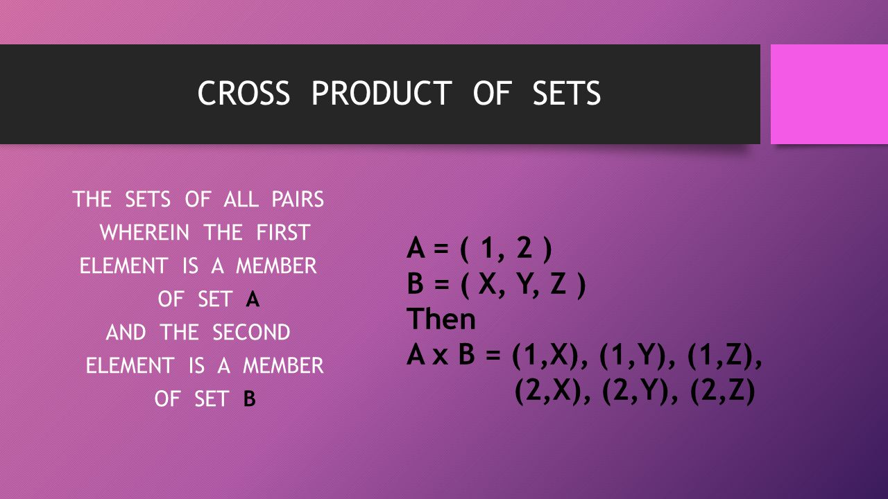 CROSS PRODUCT OF SETS A = ( 1, 2 ) B = ( X, Y, Z ) Then