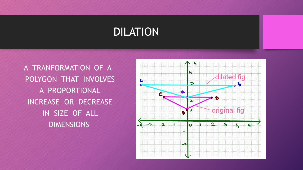 DILATION A TRANFORMATION OF A POLYGON THAT INVOLVES A PROPORTIONAL INCREASE OR DECREASE IN SIZE OF ALL DIMENSIONS