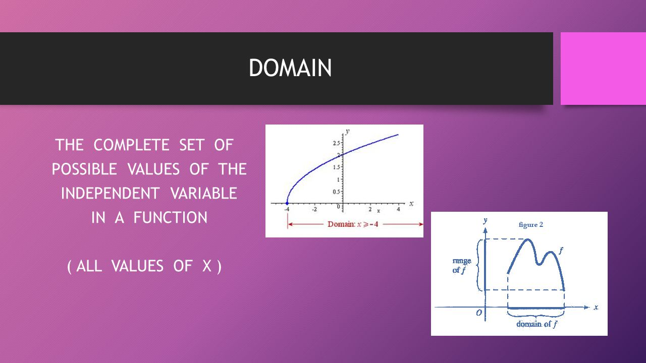 DOMAIN THE COMPLETE SET OF POSSIBLE VALUES OF THE INDEPENDENT VARIABLE IN A FUNCTION ( ALL VALUES OF X )