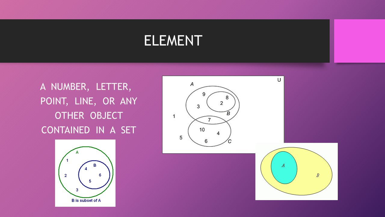 A NUMBER, LETTER, POINT, LINE, OR ANY OTHER OBJECT CONTAINED IN A SET