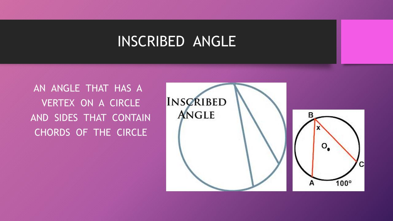 INSCRIBED ANGLE AN ANGLE THAT HAS A VERTEX ON A CIRCLE AND SIDES THAT CONTAIN CHORDS OF THE CIRCLE