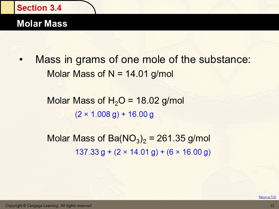 Mass in grams of one mole of the substance: