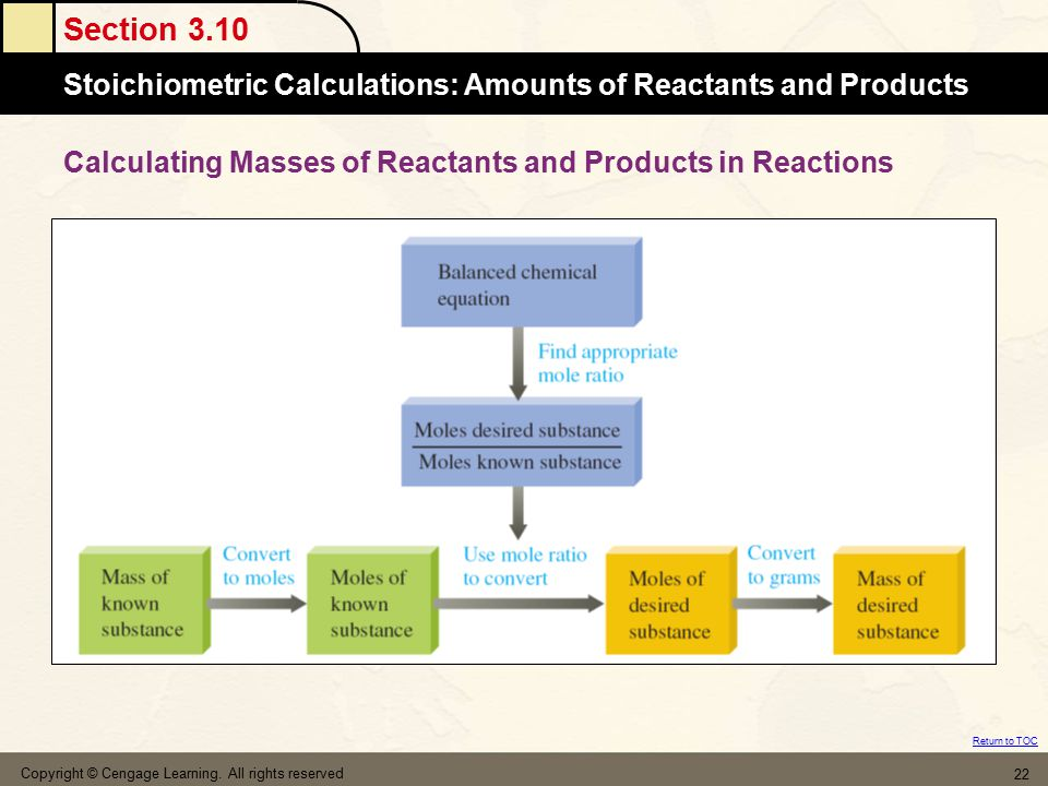Calculating Masses of Reactants and Products in Reactions