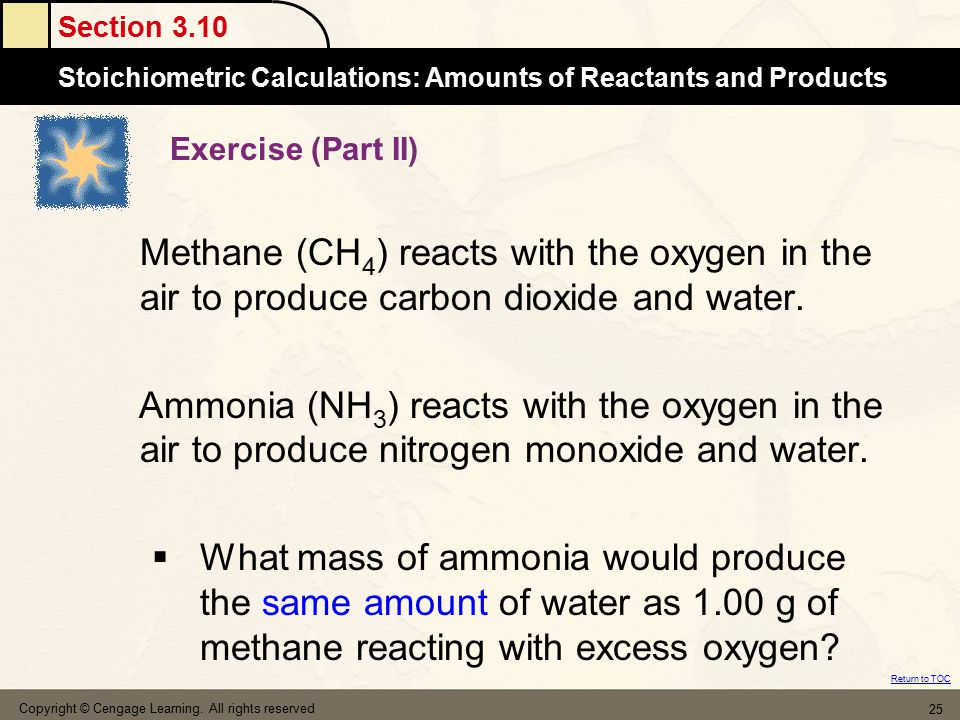 Exercise (Part II) Methane (CH4) reacts with the oxygen in the air to produce carbon dioxide and water.
