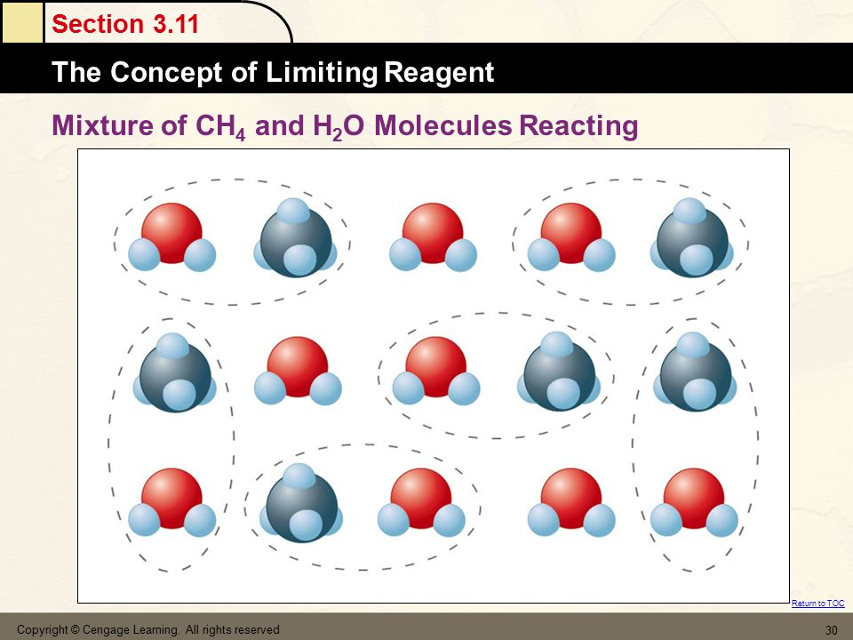 Mixture of CH4 and H2O Molecules Reacting