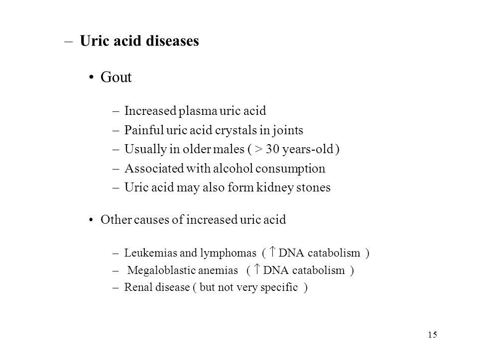 Uric acid diseases Gout Increased plasma uric acid