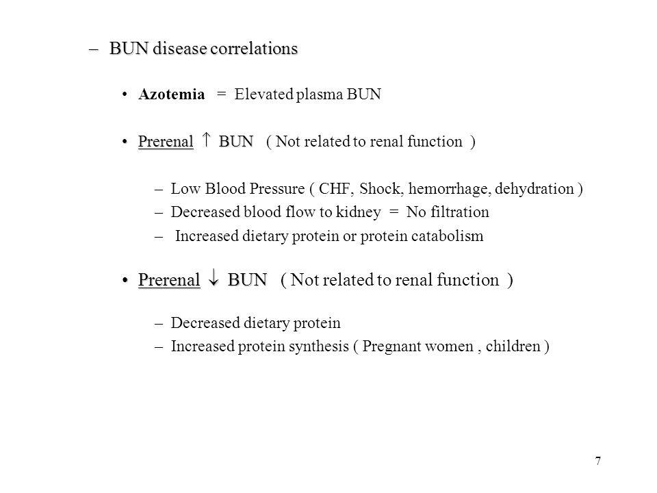 BUN disease correlations