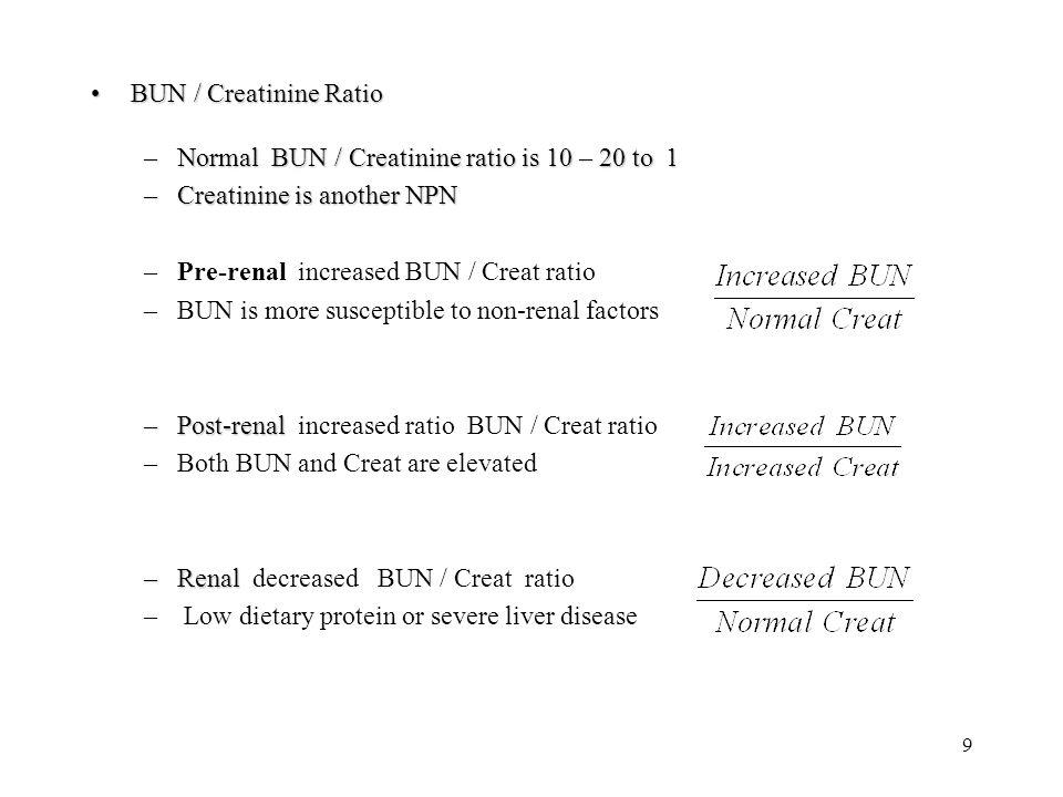 BUN / Creatinine Ratio Normal BUN / Creatinine ratio is 10 – 20 to 1. Creatinine is another NPN.