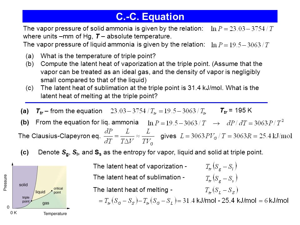 C.-C. Equation The vapor pressure of solid ammonia is given by the relation: where units –mm of Hg, T – absolute temperature.