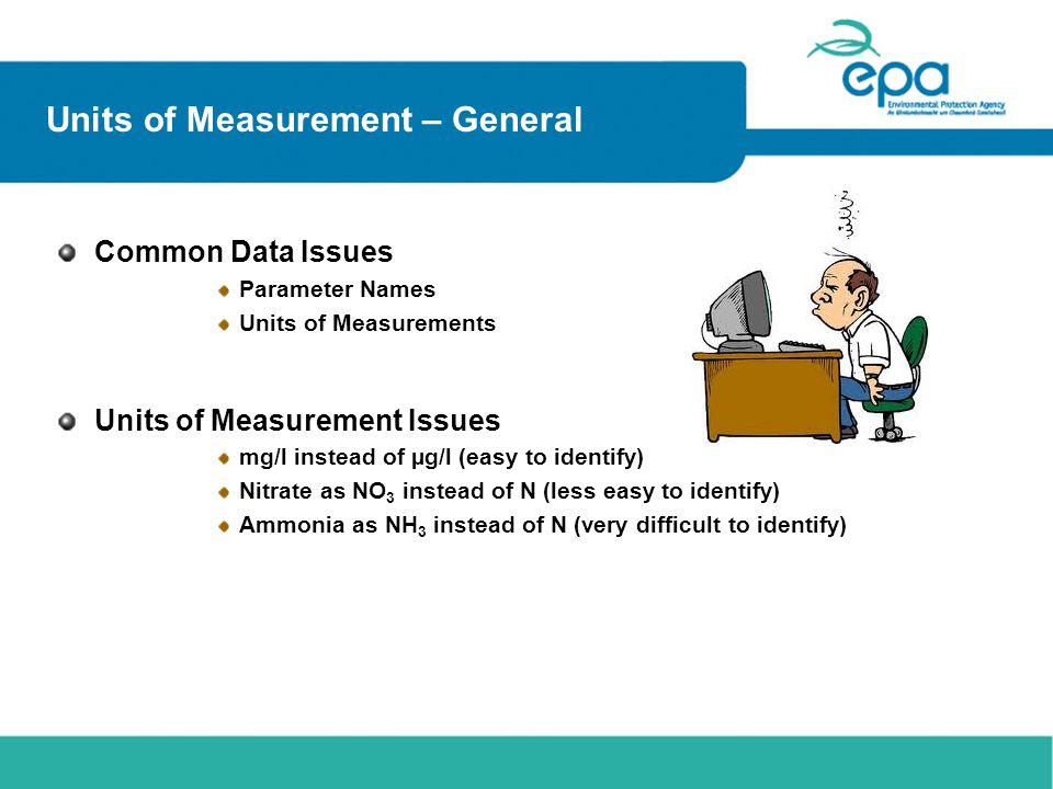 Units of Measurement – General