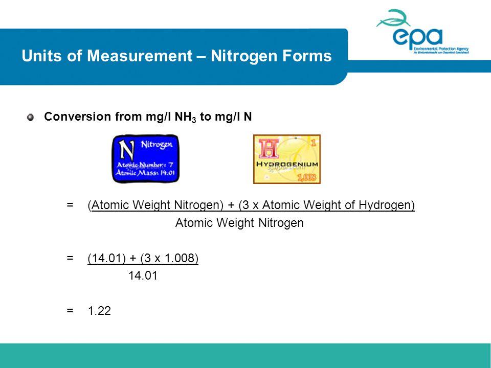 Units of Measurement – Nitrogen Forms