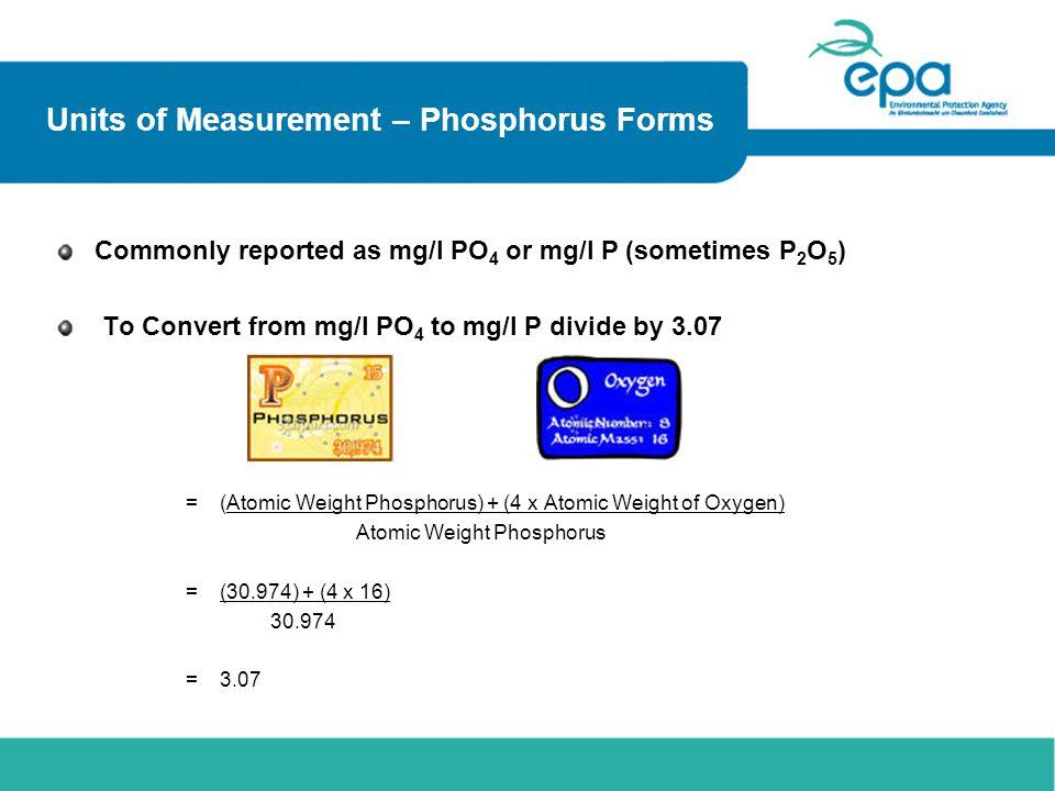 Units of Measurement – Phosphorus Forms