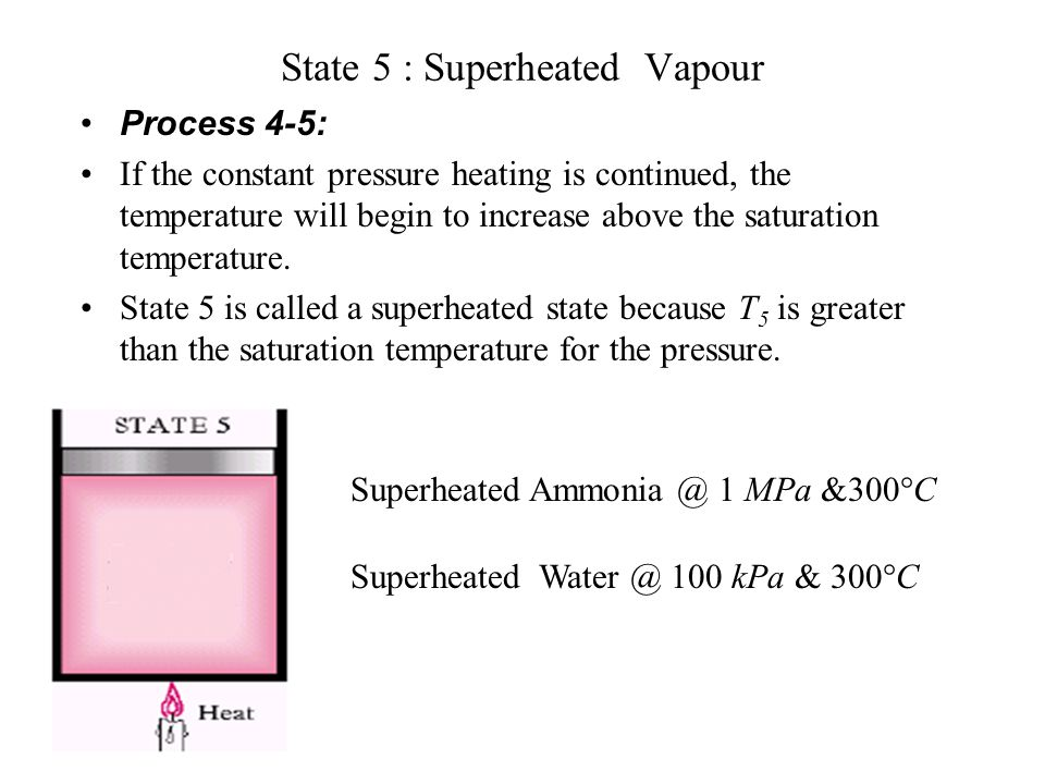 State 5 : Superheated Vapour