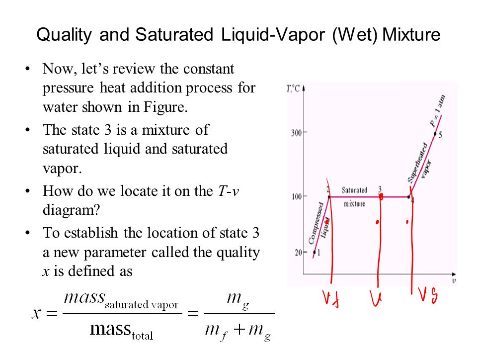 Quality and Saturated Liquid-Vapor (Wet) Mixture