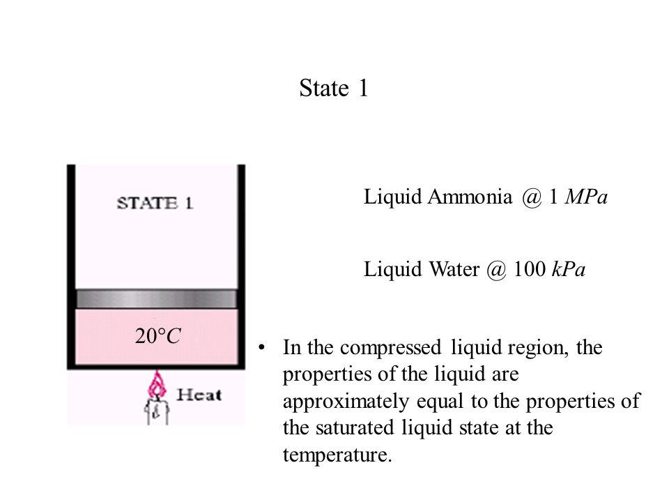 State 1 Liquid Ammonia @ 1 MPa Liquid Water @ 100 kPa 20C
