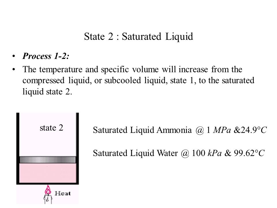 State 2 : Saturated Liquid