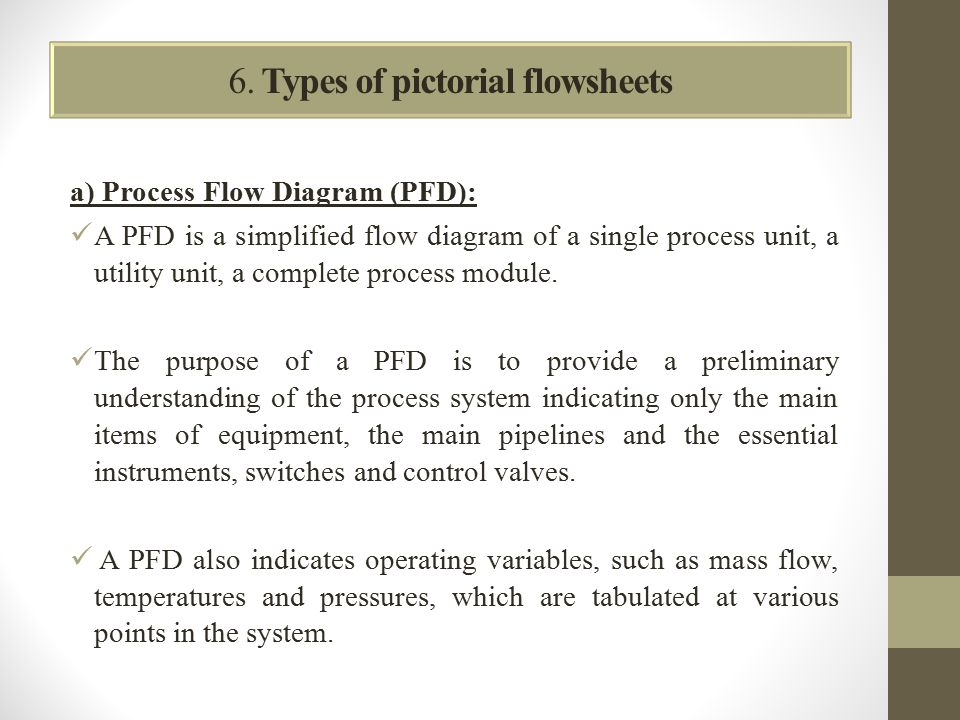 6. Types of pictorial flowsheets
