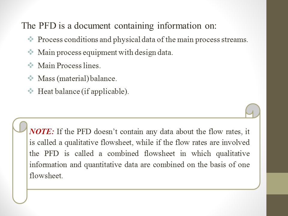 The PFD is a document containing information on: