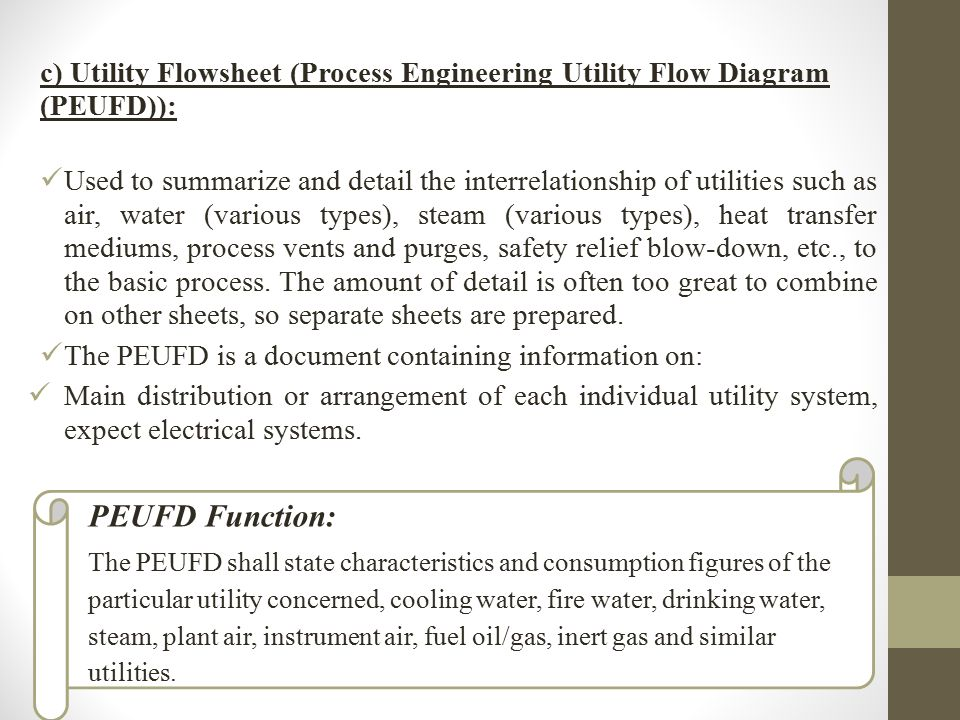 c) Utility Flowsheet (Process Engineering Utility Flow Diagram (PEUFD)):