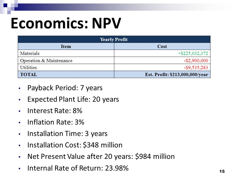 Economics: NPV Payback Period: 7 years Expected Plant Life: 20 years