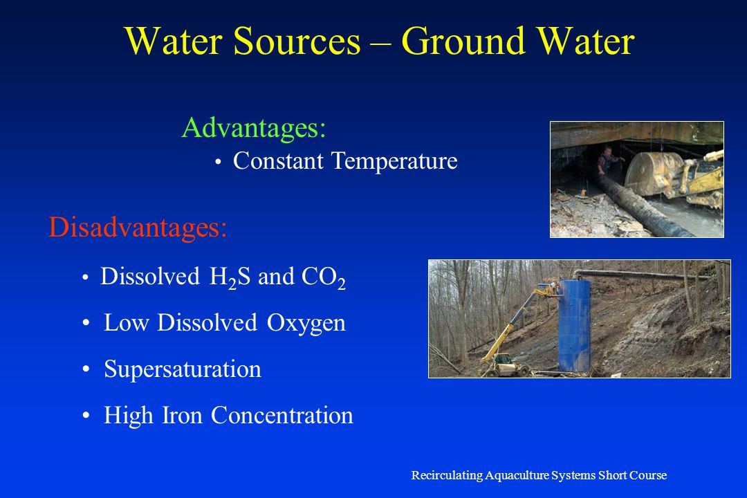 Water Sources – Ground Water